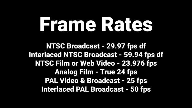 Frame Rate Explination