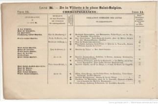 Guide CGO, ligne K, 1855.