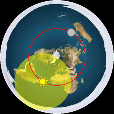 Introduction to the flat earth how it works and why we believe it likelike gumiabroncs Gallery