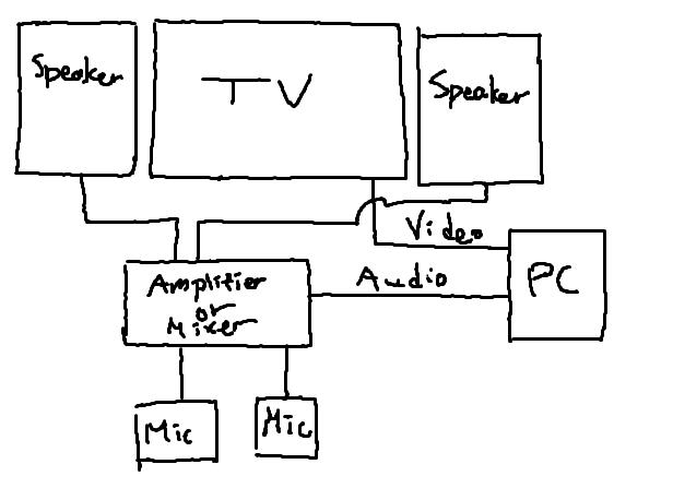 [DIAGRAM] Drum Setup Diagram FULL Version HD Quality Setup