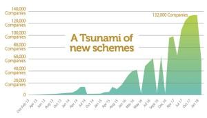 tsunami-new-schemes1
