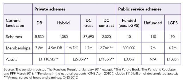 Number of schemes big