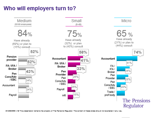 Who will employers turn to