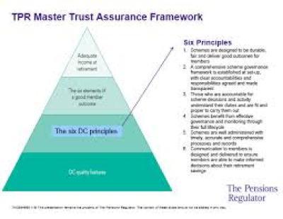master trust