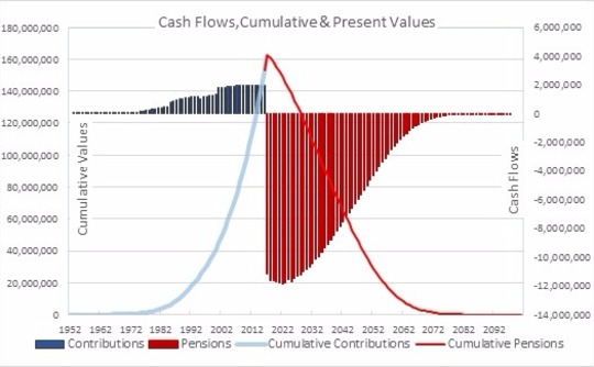 cashflows-540x334.jpeg