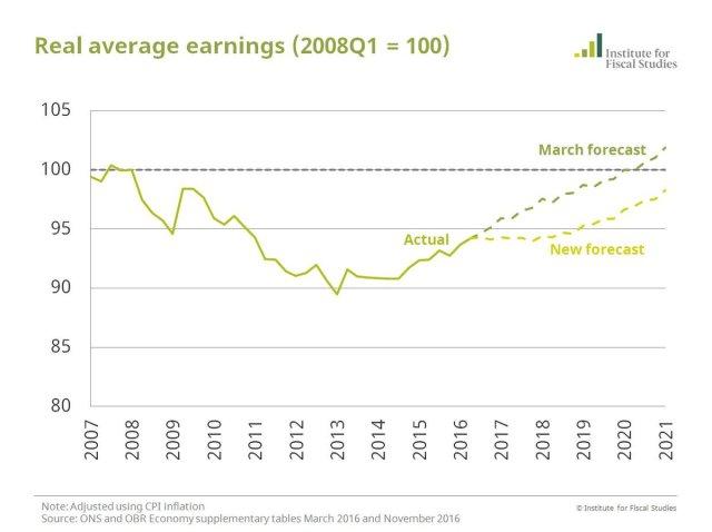 earnings-3