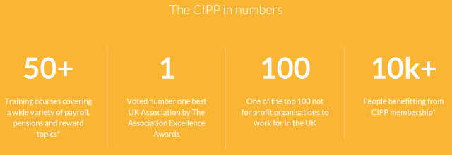 CIPP2