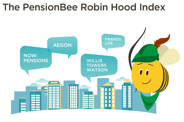 Pension Bee Robin Hood