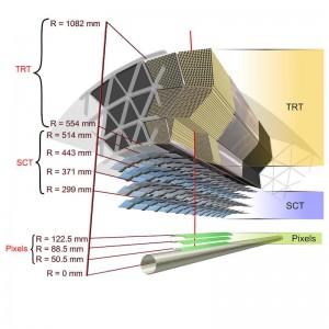 ATLAS inner detector 2