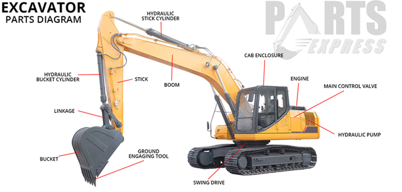 90 honda civic stereo wiring diagram what is process flow in software of excavator machine - circuit