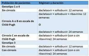 daclatasvir1