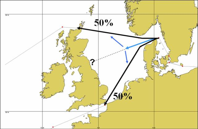 Figure 3:  Ship leaving the Swedish waters heading for North America can choose either to go north of Scotland or through the Channel, but possible not via Newcastle!