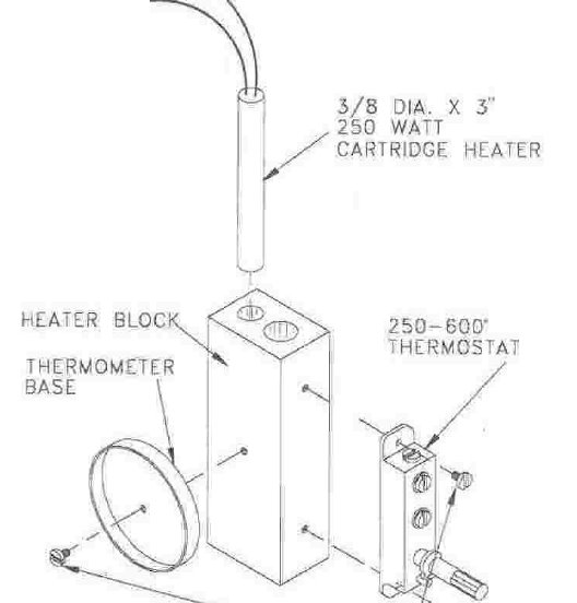 Plastic Injection Molder – Part 2