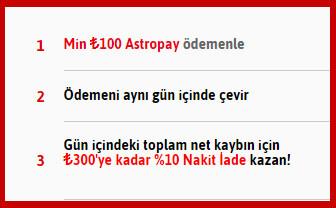 Youwin Ödeme Bonusları AstroPay Card
