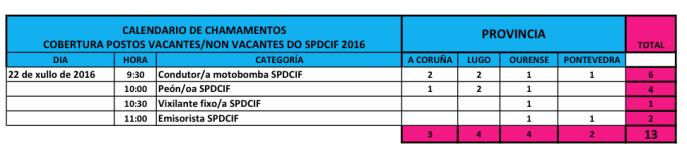 Cobertura SPDCIF