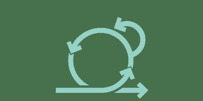 Disciplines in Product Management - Agile