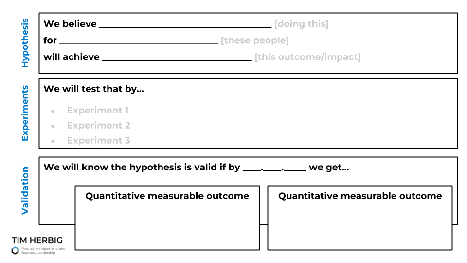 Lean UX Hypothesis Template for Product Managers