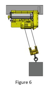 hoisting-system