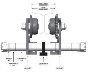 cm-trolley-hercules-slr-rigging