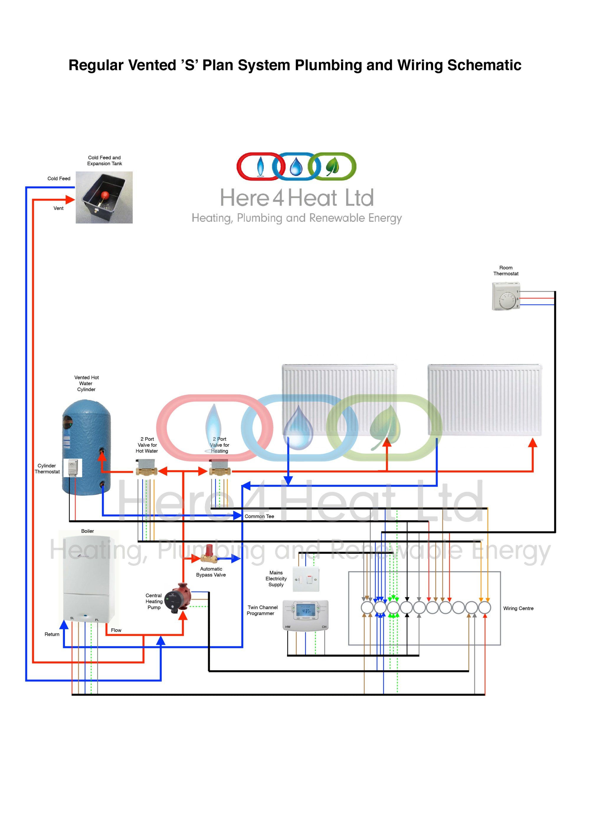 hight resolution of index of wp content uploads 2018 06here 4 heat regular vented s plan plumbing and wiring