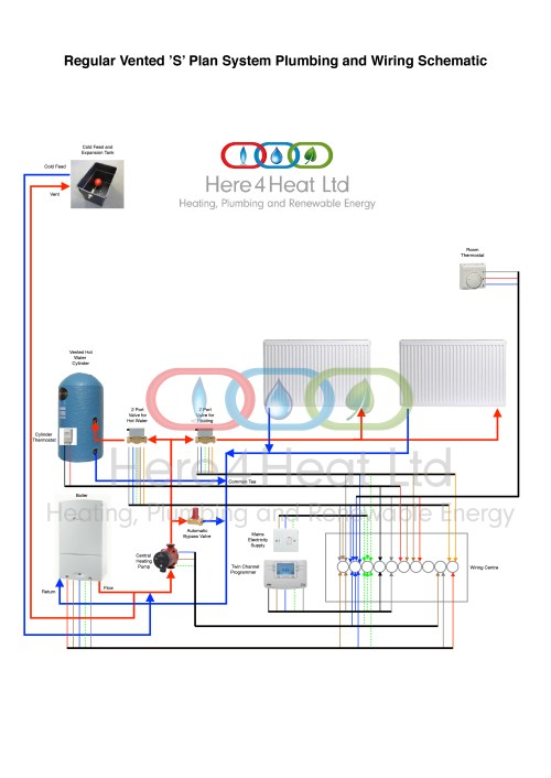 small resolution of index of wp content uploads 2018 06here 4 heat regular vented s plan plumbing and wiring