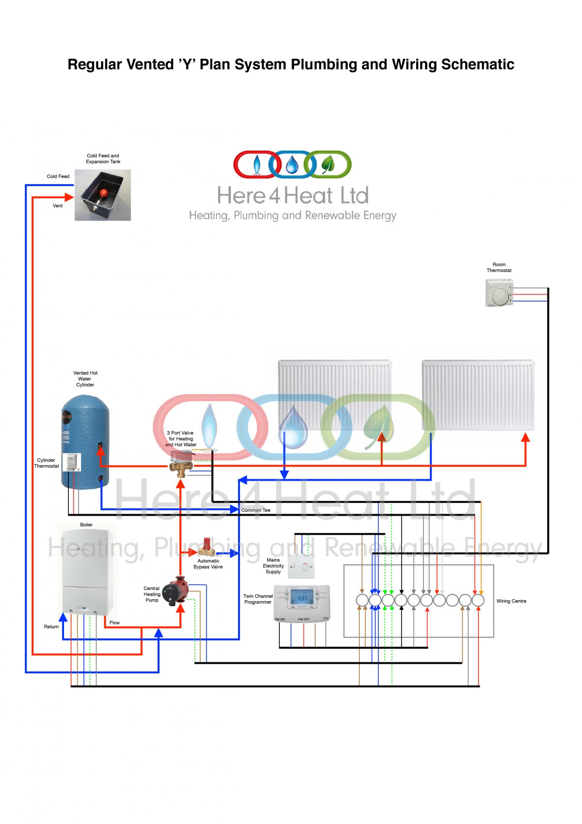 s plan wiring diagram worcester boiler subwoofer 6 subs hints and tips / here4heat