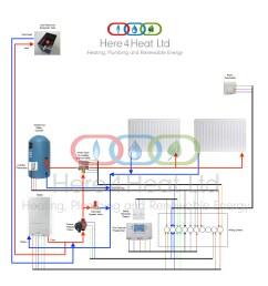 here 4 heat regular vented y plan plumbing and wiring schematic diagram 01 jpg  [ 2481 x 3508 Pixel ]