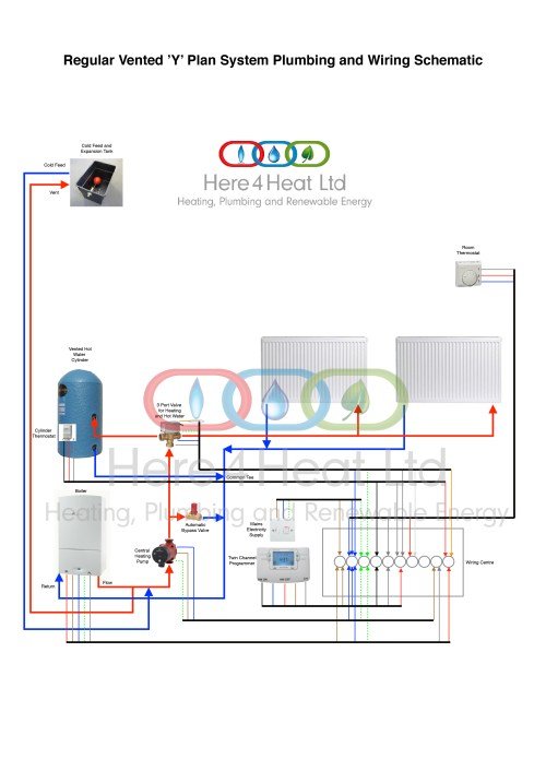 small resolution of here 4 heat regular vented y plan plumbing and wiring schematic diagram 01 jpg