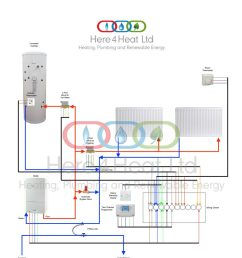 here 4 heat sealed unvented s plan plumbing and wiring schematic diagram 01 768x1086 jpg  [ 768 x 1086 Pixel ]