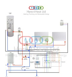 here 4 heat sealed unvented s plan plumbing and wiring schematic diagram 01 jpg  [ 2481 x 3508 Pixel ]