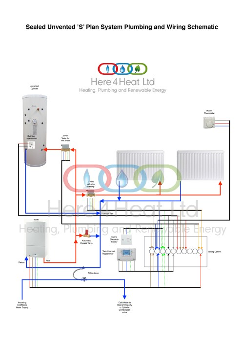 small resolution of here 4 heat sealed unvented s plan plumbing and wiring schematic diagram 01 jpg