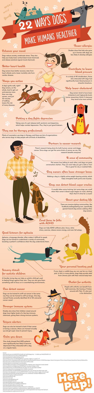 22 Ways Dogs Make Humans Healthier