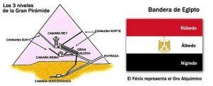 niveles-gran-piramide