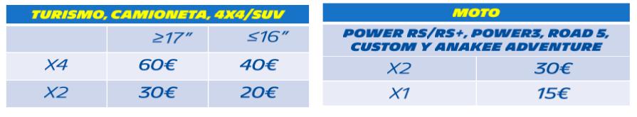 Promoción neumáticos Michelin para turismo y moto