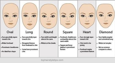 Wearing The Perfect Hairstyle For Your Face Shape