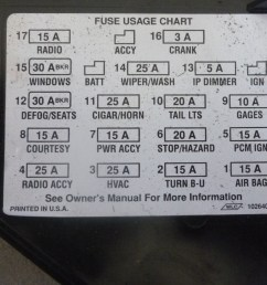 95 camaro fuse box wiring diagram centre mix 1995 camaro fuse diagram wiring diagram database 95 [ 2048 x 1536 Pixel ]