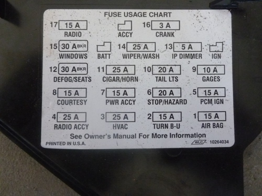medium resolution of 1995 pontiac firebird fuse box wiring library1995 firebird fuse box product wiring diagrams u2022 2001 pontiac aztek fuse box diagram 1994 st wiring