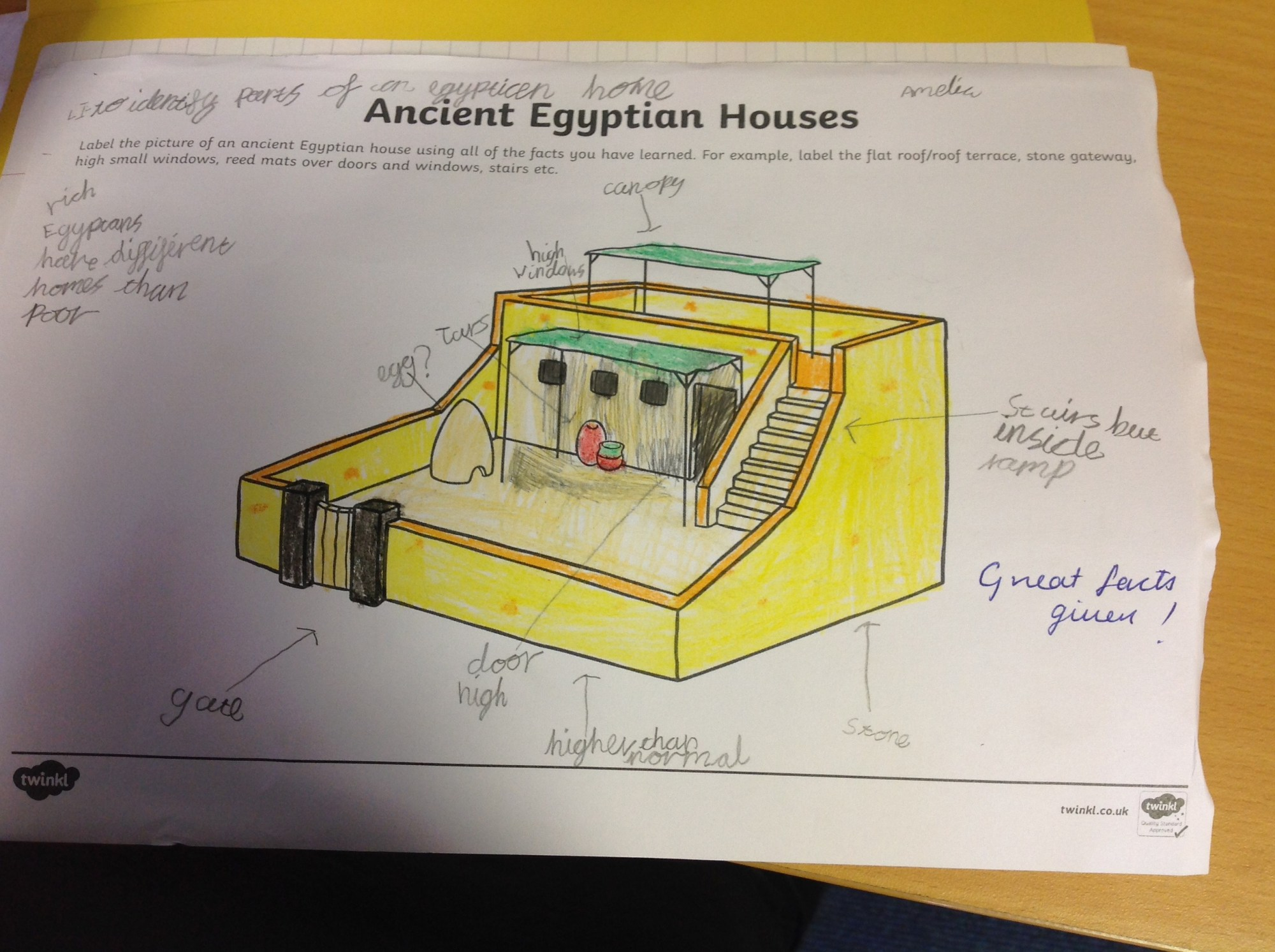 hight resolution of here is an ancient egyptian piece of jewellery that aidan made for homework