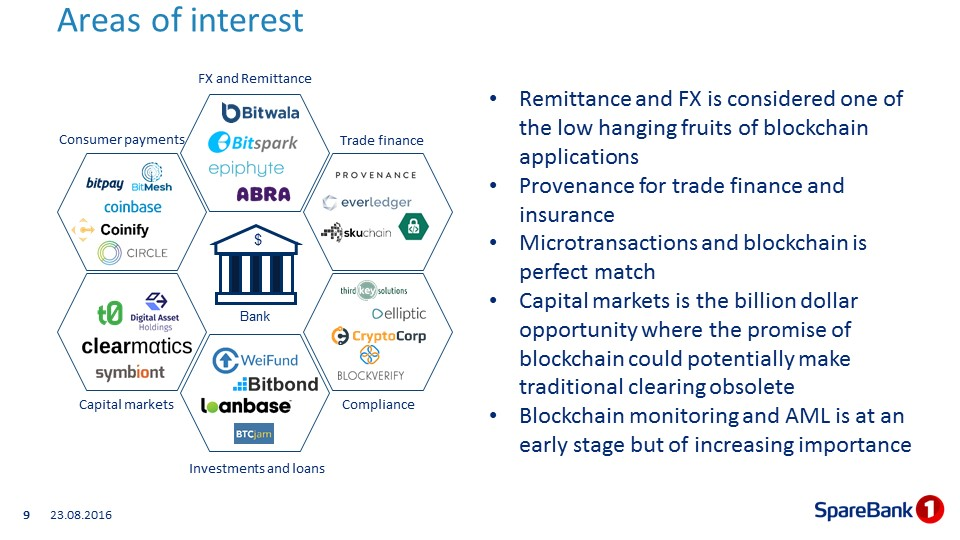 Blockchain – hype or reality? –