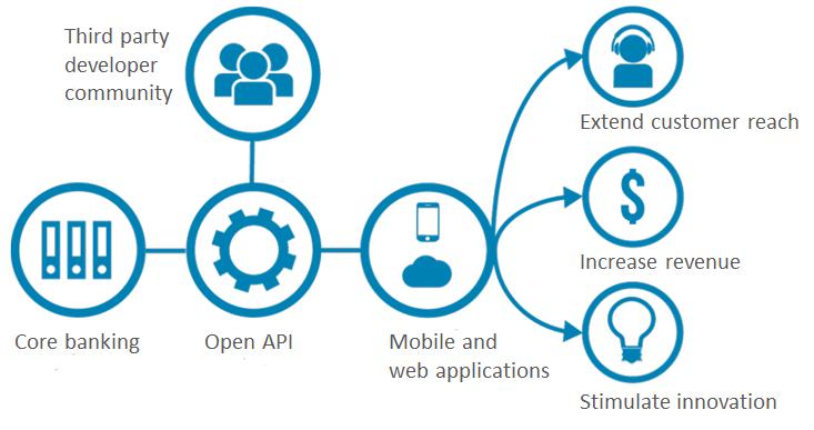 open_API_v4