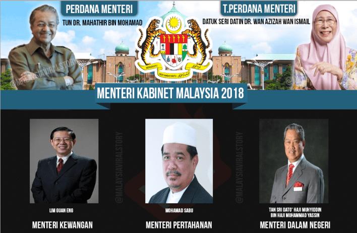 senarai menteri kabinet malaysia 2018.png