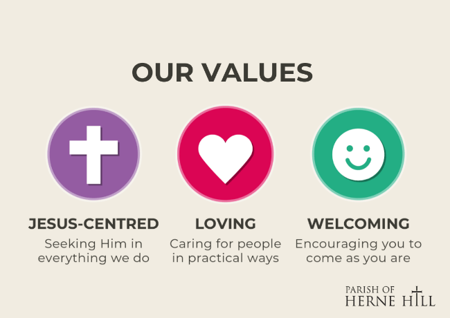 Herne Hill Parish Values