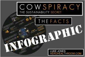 Cowspiracy Infographic Header