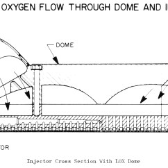 Saturn Engine Parts Diagram House Wiring Images V Rocket Get Free Image About