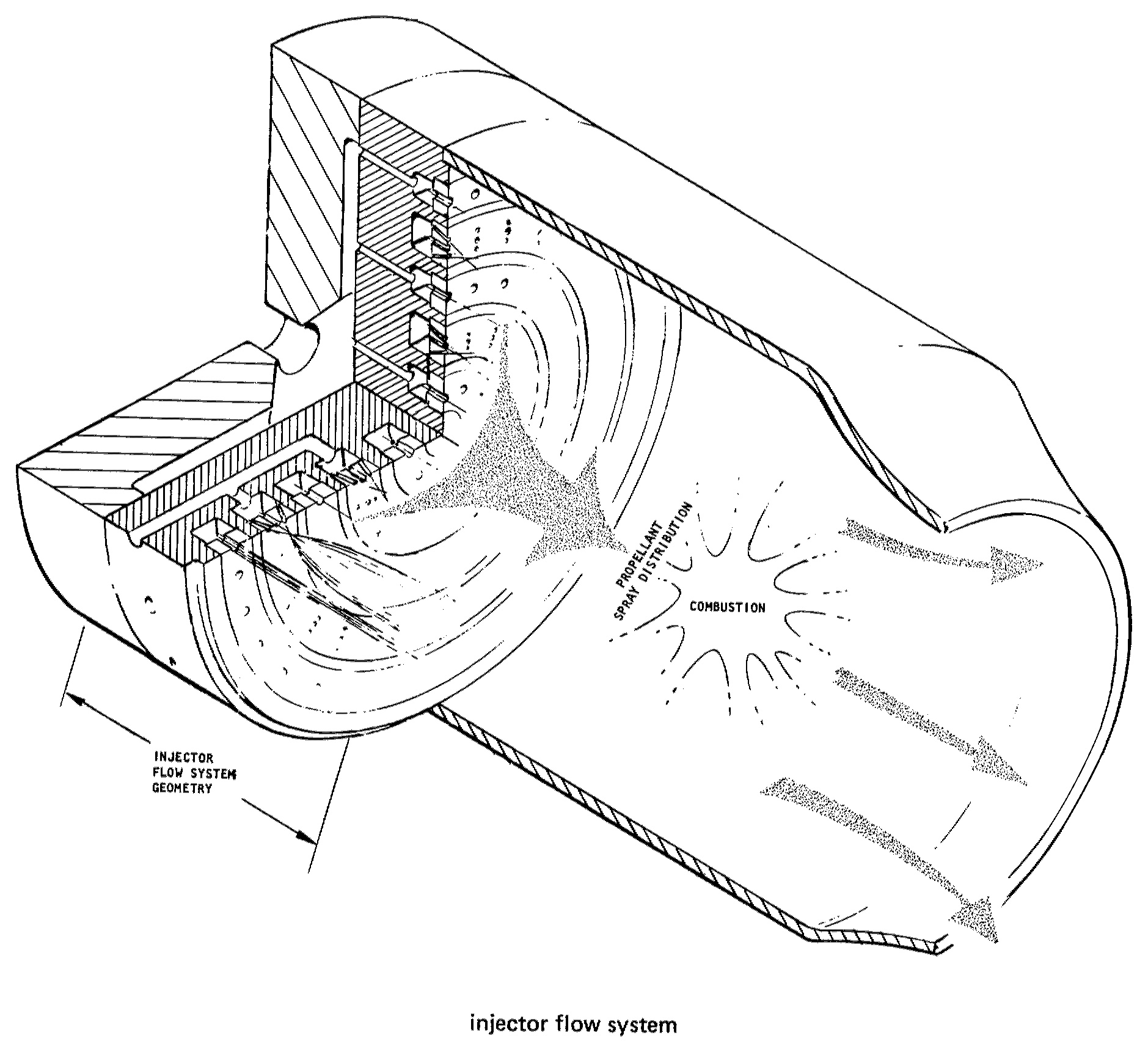 liquid fuel rocket engine diagram