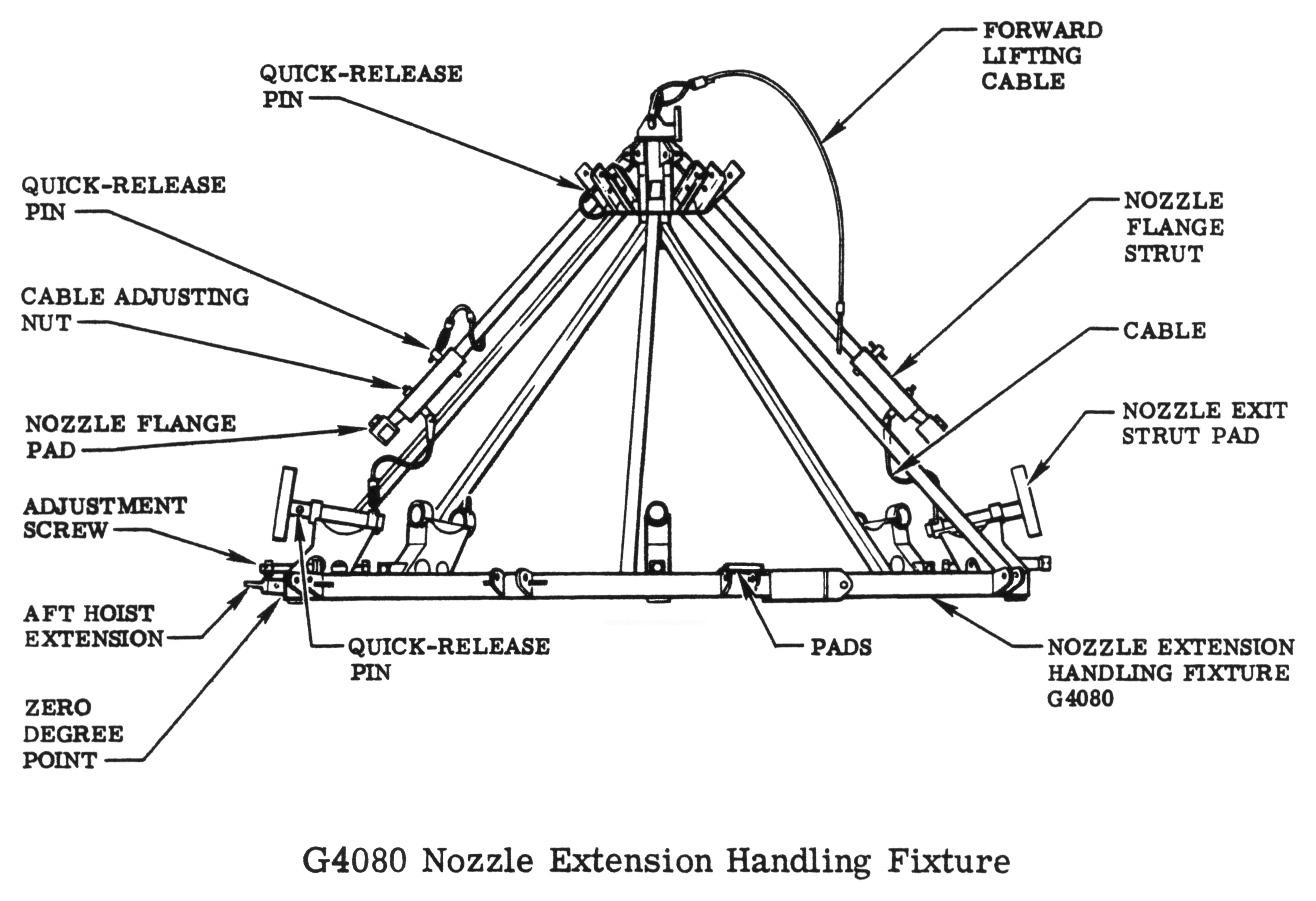F 1 Engine G Nozzle Extension Handling Fixture