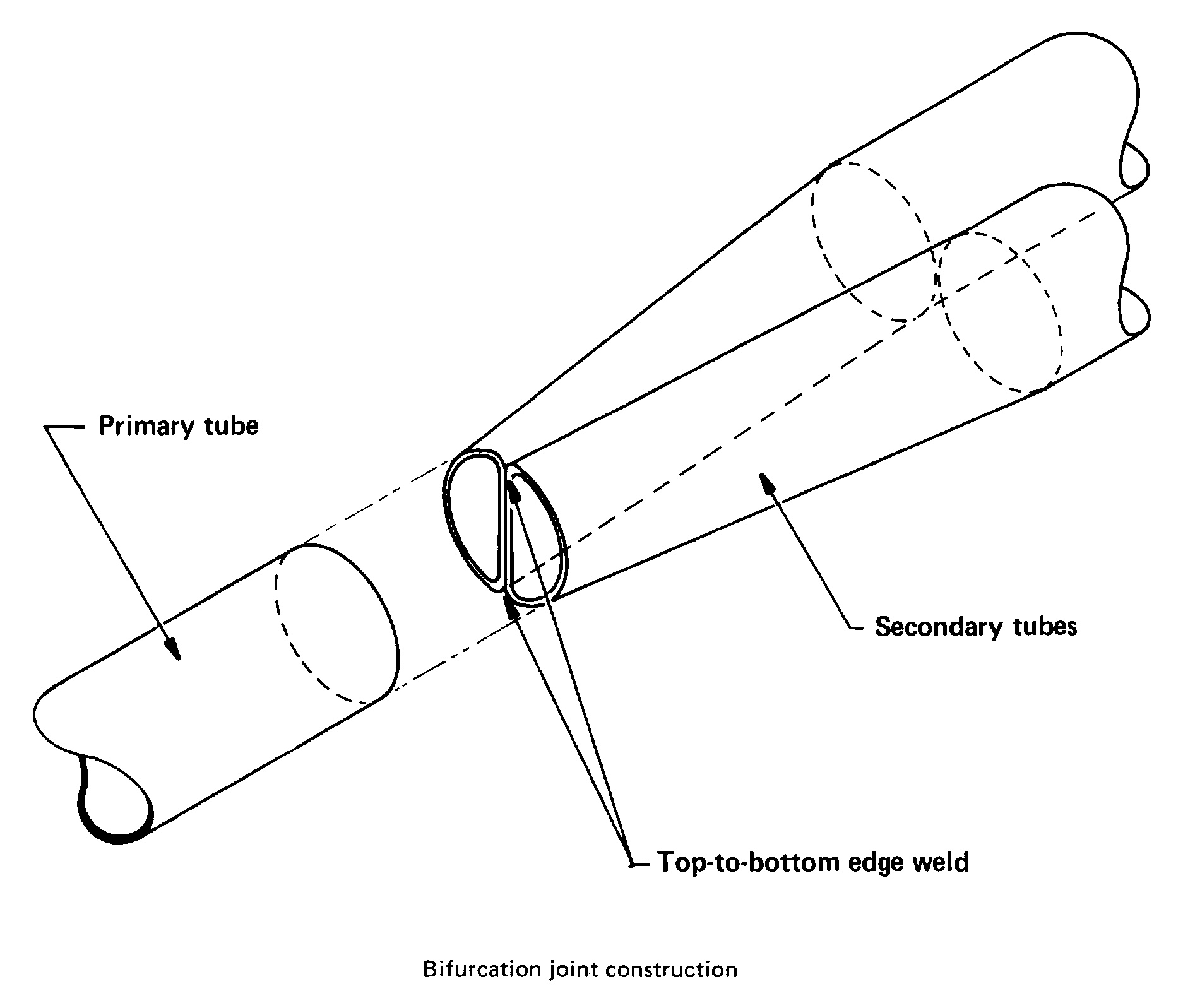 F1 Rocket Engine Diagram