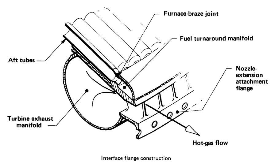 F-1 Engine Thrust Chamber