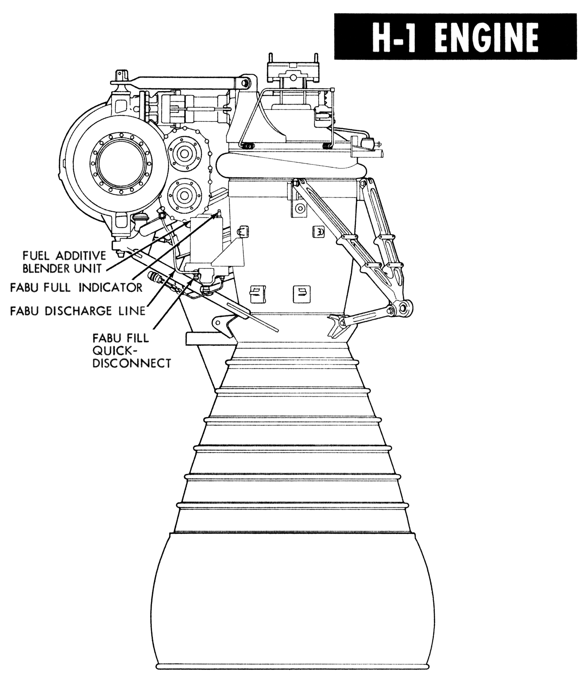 H-1 Rocket Engine Fuel Additive Blender Unit (FABU)