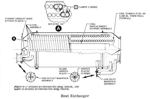 small resolution of h 1 rocket engine heat exchanger cut away